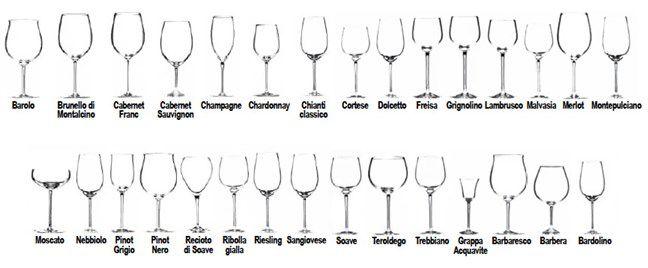 бокалы для итальянского вина